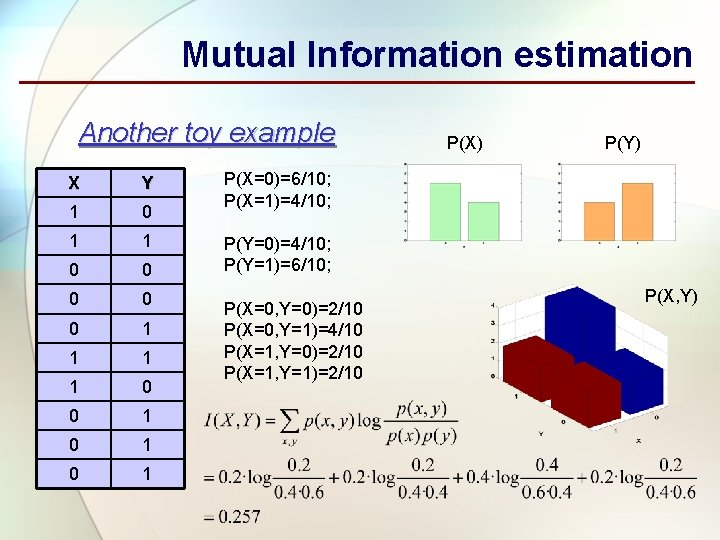 Mutual Information estimation Another toy example X Y 1 0 1 1 0 0