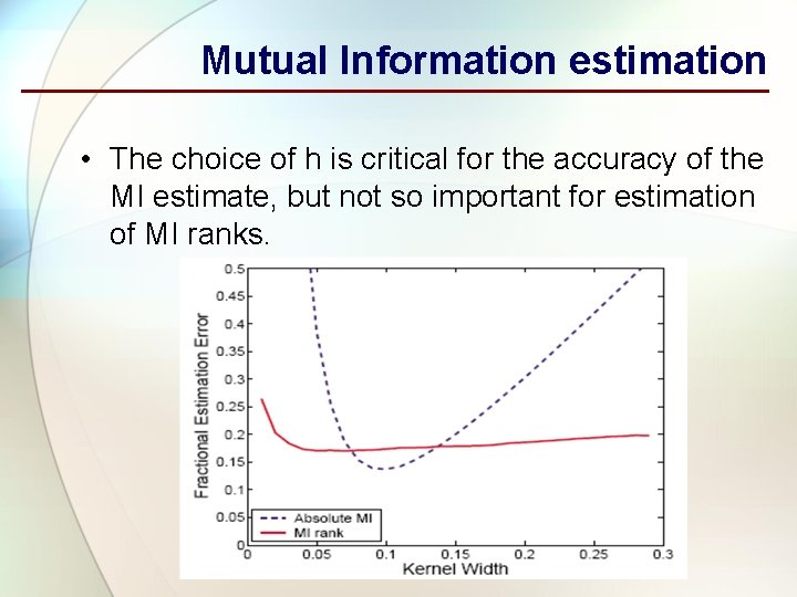 Mutual Information estimation • The choice of h is critical for the accuracy of