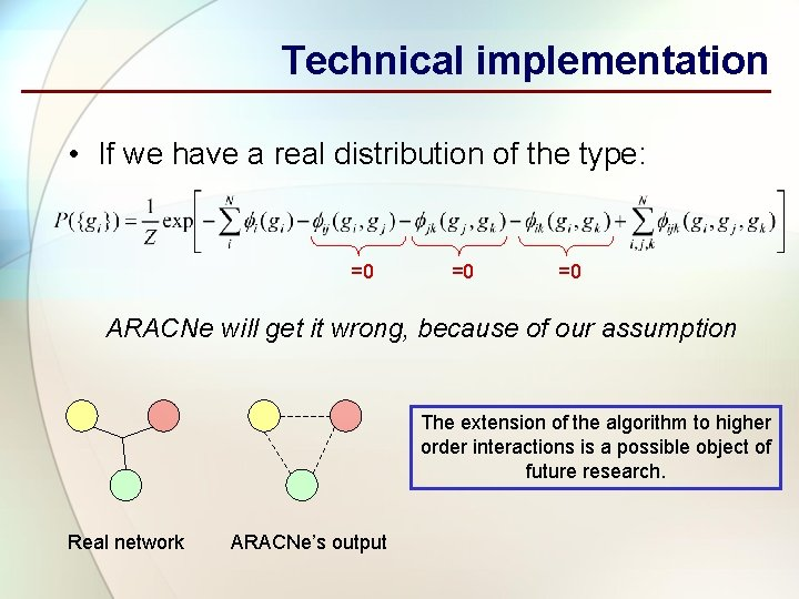 Technical implementation • If we have a real distribution of the type: =0 =0