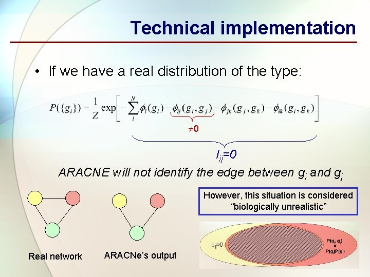 Technical implementation • If we have a real distribution of the type: 0 Iij=0