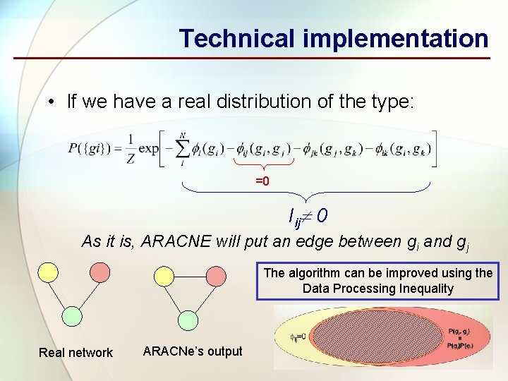 Technical implementation • If we have a real distribution of the type: =0 Iij