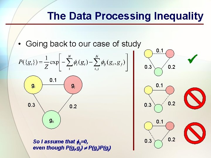 The Data Processing Inequality • Going back to our case of study 0. 1