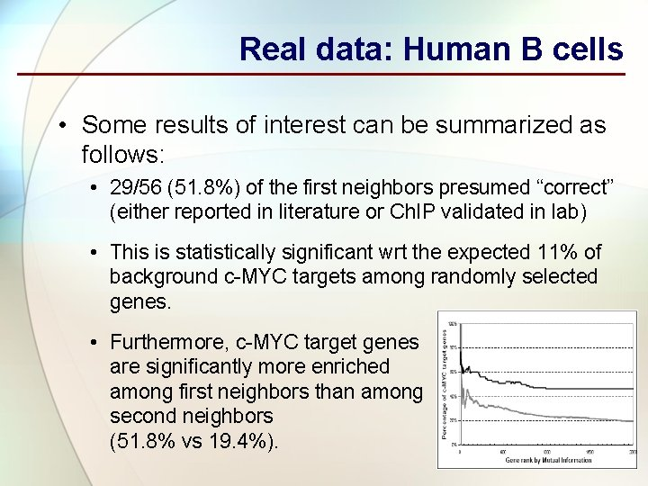 Real data: Human B cells • Some results of interest can be summarized as