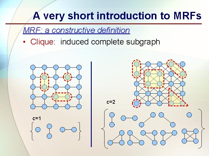 A very short introduction to MRFs MRF: a constructive definition • Clique: induced complete