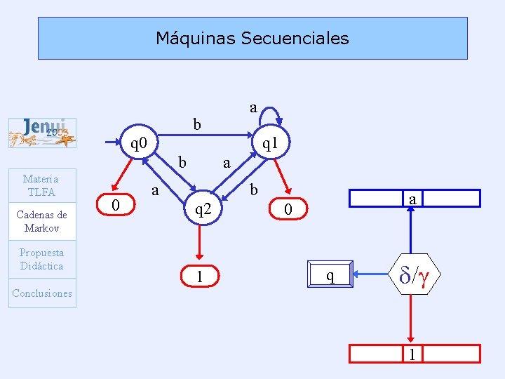 Máquinas Secuenciales b q 0 b Materia TLFA Cadenas de Markov Propuesta Didáctica Conclusiones