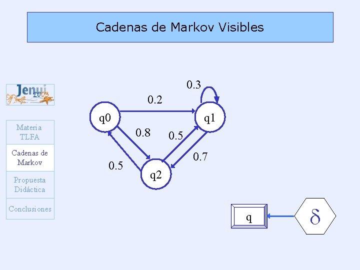 Cadenas de Markov Visibles 0. 3 0. 2 Materia TLFA Cadenas de Markov Propuesta