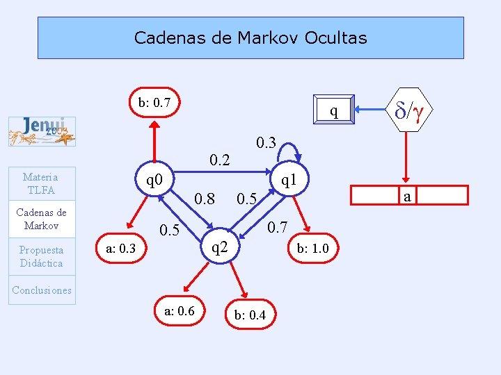 Cadenas de Markov Ocultas b: 0. 7 q 0. 2 q 1 0. 8