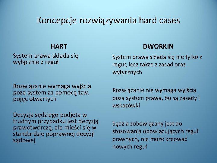 Koncepcje rozwiązywania hard cases HART System prawa składa się wyłącznie z reguł Rozwiązanie wymaga