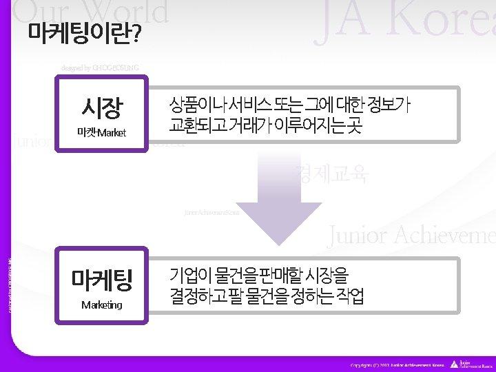 JA Korea Our World 마케팅이란? designed by CHOGEOSUNG 시장 상품이나 서비스 또는 그에 대한