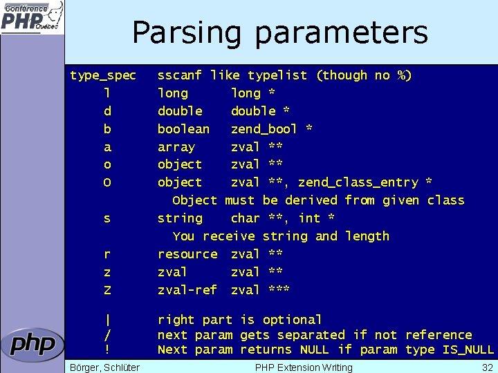 Parsing parameters type_spec l d b a o O r z Z sscanf like