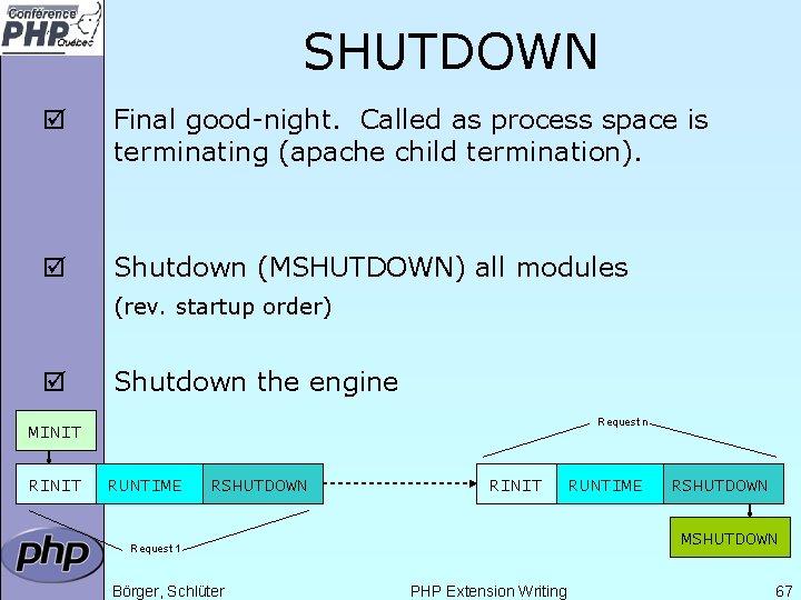 SHUTDOWN þ Final good-night. Called as process space is terminating (apache child termination). þ