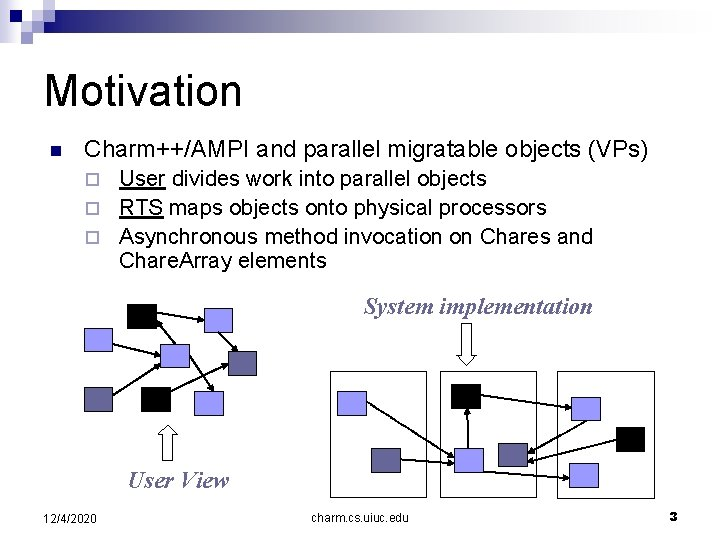 Motivation n Charm++/AMPI and parallel migratable objects (VPs) User divides work into parallel objects