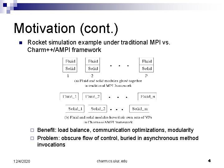 Motivation (cont. ) n Rocket simulation example under traditional MPI vs. Charm++/AMPI framework Benefit: