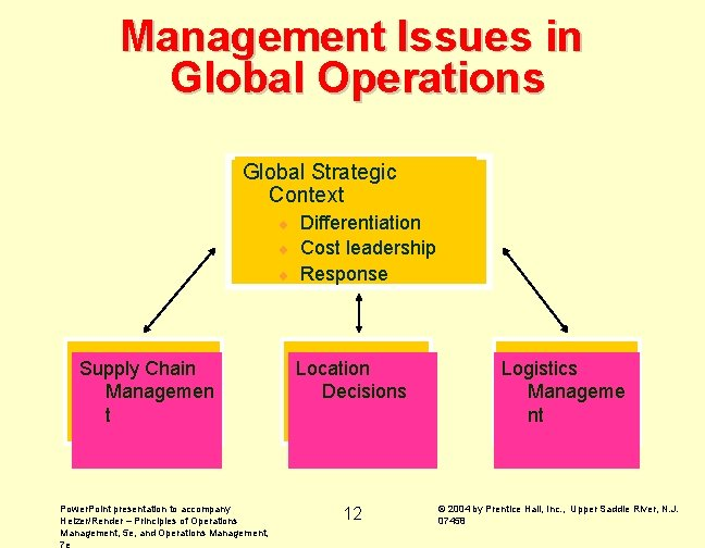 Management Issues in Global Operations Global Strategic Context Differentiation ¨ Cost leadership ¨ Response
