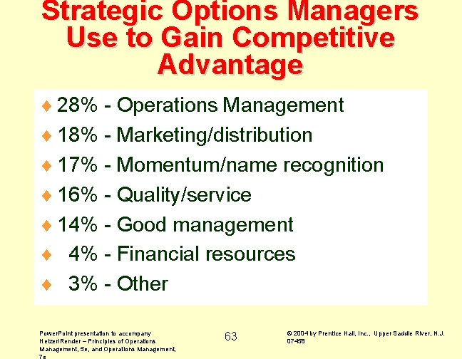 Strategic Options Managers Use to Gain Competitive Advantage ¨ 28% - Operations Management ¨
