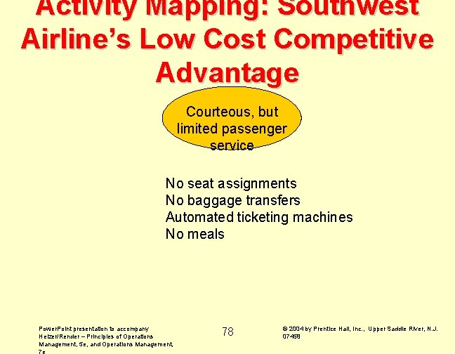 Activity Mapping: Southwest Airline's Low Cost Competitive Advantage Courteous, but limited passenger service No
