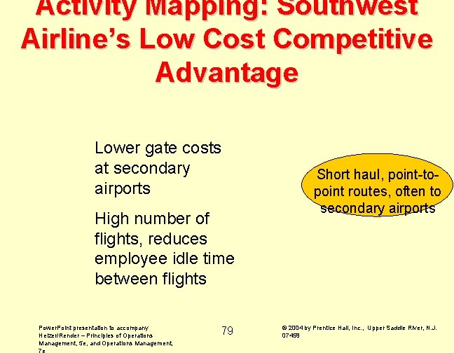 Activity Mapping: Southwest Airline's Low Cost Competitive Advantage Lower gate costs at secondary airports