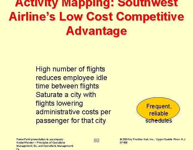 Activity Mapping: Southwest Airline's Low Cost Competitive Advantage High number of flights reduces employee