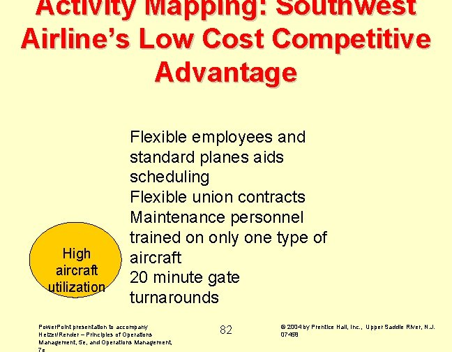 Activity Mapping: Southwest Airline's Low Cost Competitive Advantage High aircraft utilization Flexible employees and