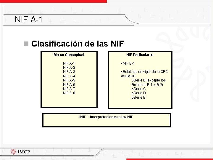 NIF A-1 n Clasificación de las NIF Marco Conceptual NIF A-1 NIF A-2 NIF