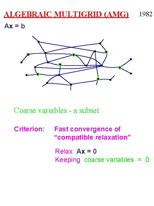 ALGEBRAIC MULTIGRID (AMG) 1982 Ax = b Coarse variables - a subset Criterion: Fast