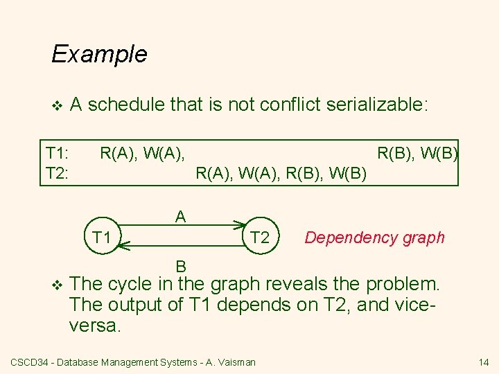 Example v A schedule that is not conflict serializable: T 1: T 2: R(A),