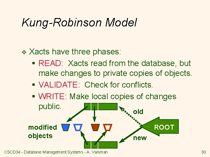 Kung-Robinson Model v Xacts have three phases: § READ: Xacts read from the database,