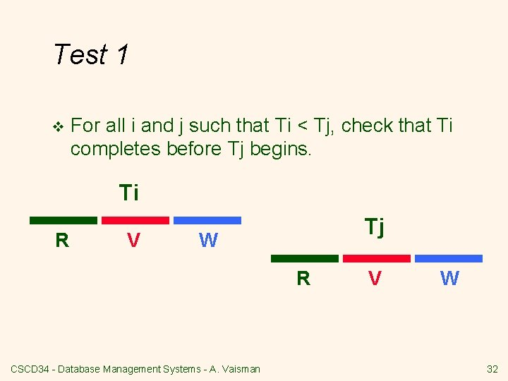 Test 1 v For all i and j such that Ti < Tj, check