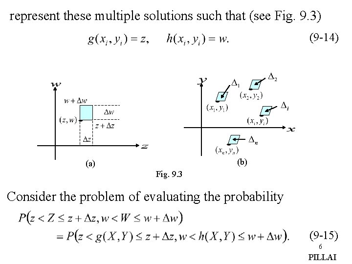 represent these multiple solutions such that (see Fig. 9. 3) (9 -14) (b) (a)