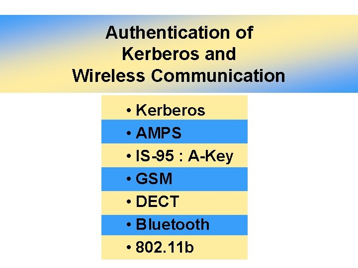 Authentication of Kerberos and Wireless Communication • Kerberos • AMPS • IS-95 : A-Key