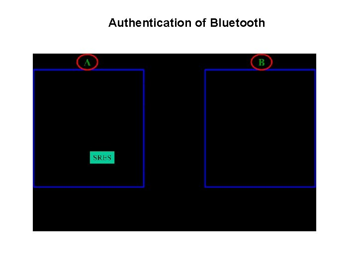 Authentication of Bluetooth
