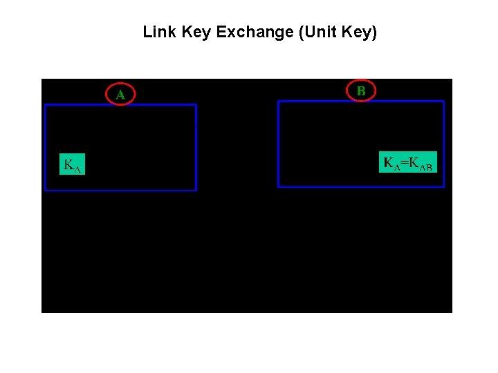 Link Key Exchange (Unit Key)