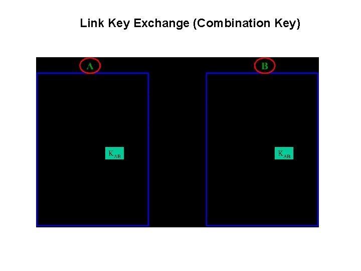 Link Key Exchange (Combination Key)