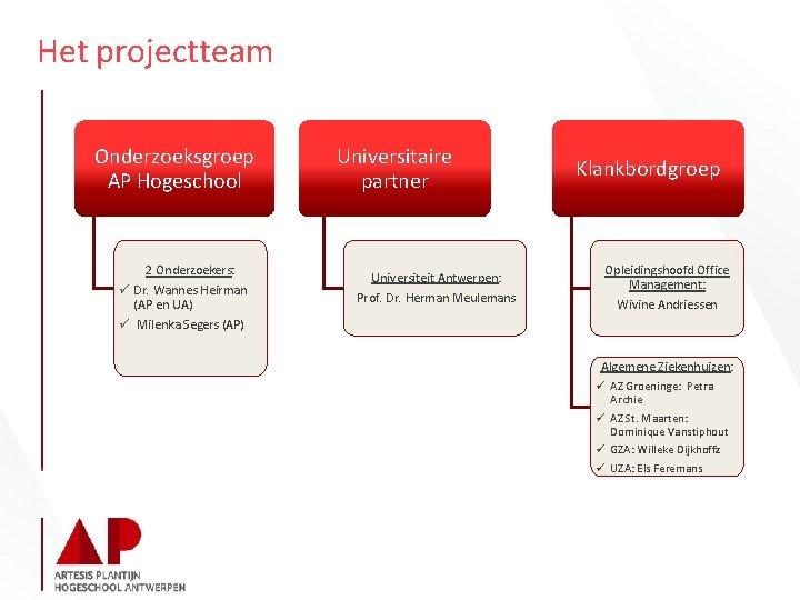 Het projectteam Onderzoeksgroep AP Hogeschool 2 Onderzoekers: ü Dr. Wannes Heirman (AP en UA)