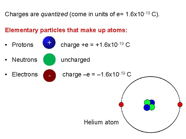 Charges are quantized (come in units of e= 1. 6 x 10 -19 C).