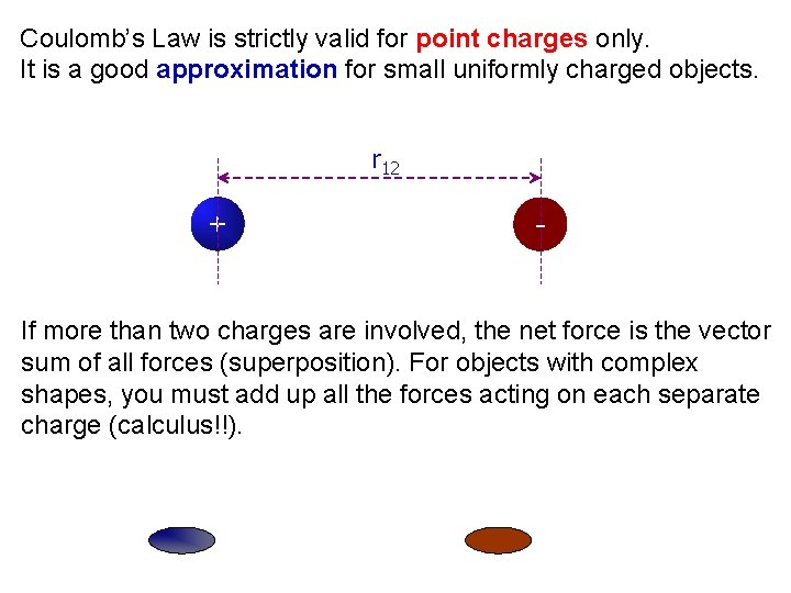Coulomb's Law is strictly valid for point charges only. It is a good approximation