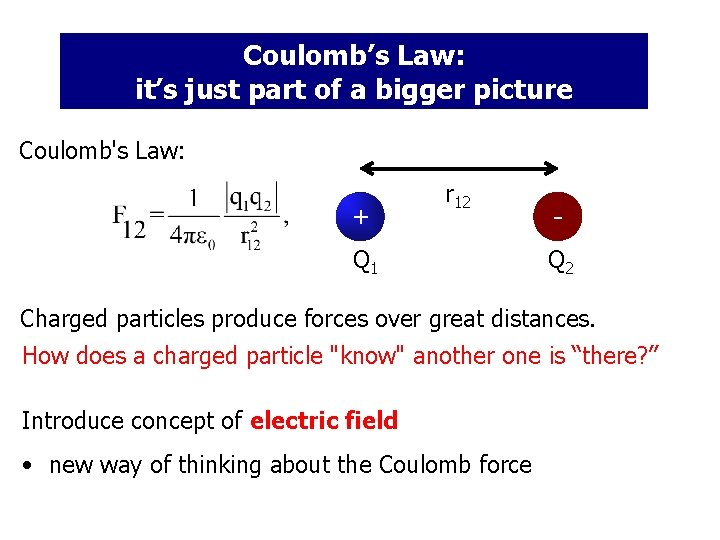 Coulomb's Law: it's just part of a bigger picture Coulomb's Law: + r 12