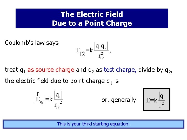 The Electric Field Due to a Point Charge Coulomb's law says treat q 1