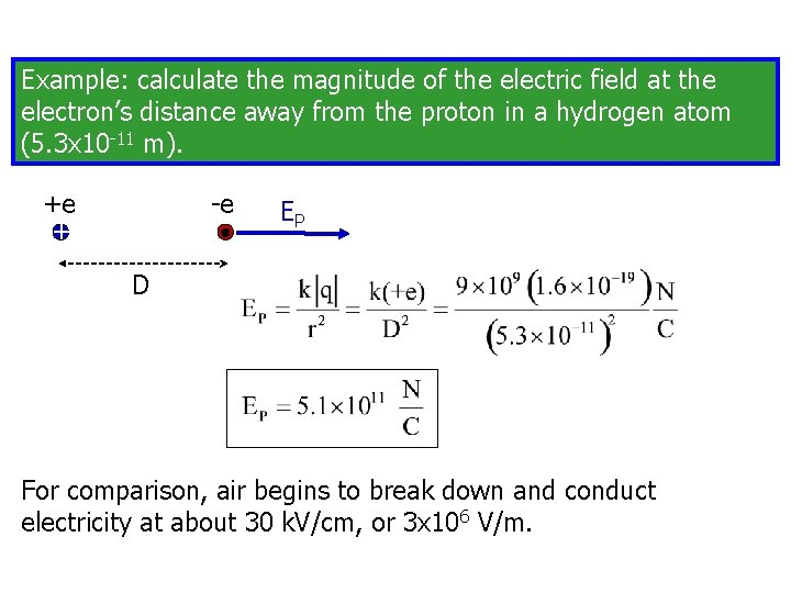 Example: calculate the magnitude of the electric field at the electron's distance away from