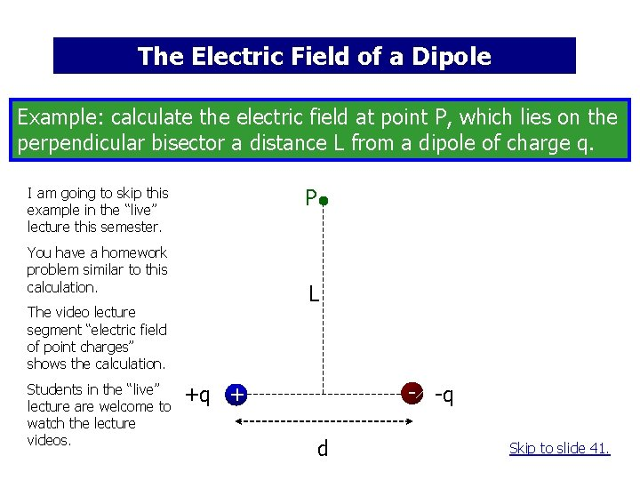 The Electric Field of a Dipole Example: calculate the electric field at point P,