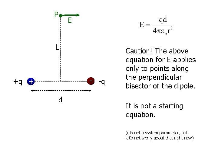 P E L - -q +q + d Caution! The above equation for E