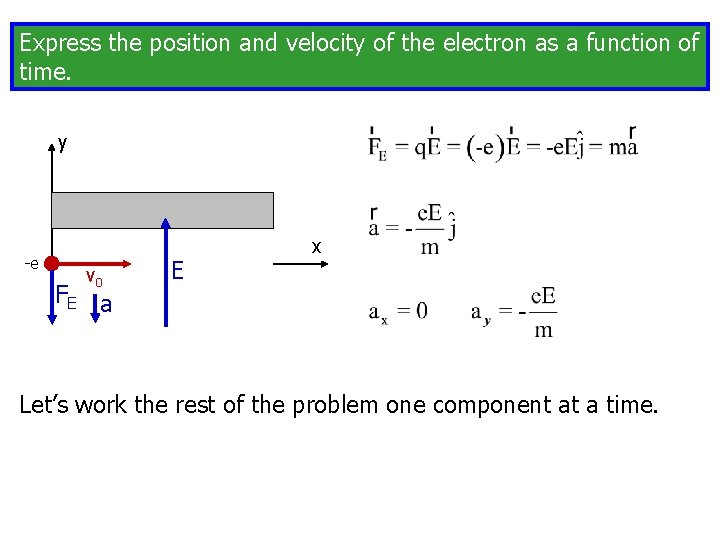 Express the position and velocity of the electron as a function of time. y