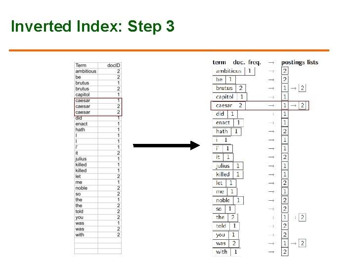 Inverted Index: Step 3