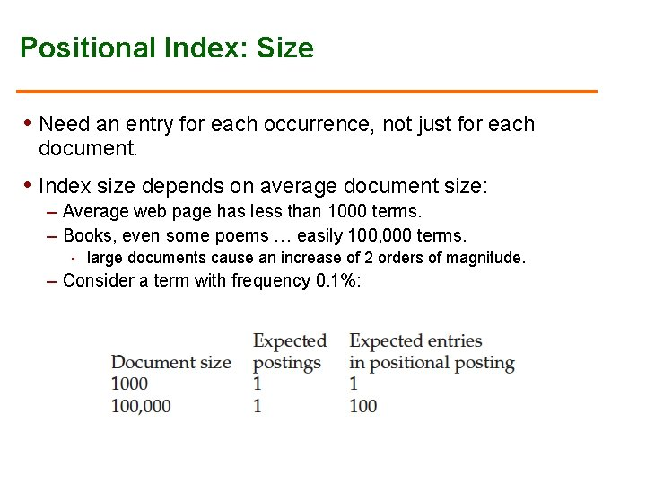 Positional Index: Size • Need an entry for each occurrence, not just for each