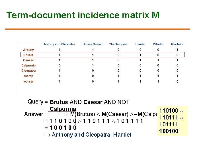 Term-document incidence matrix M Query Brutus AND Caesar AND NOT Calpurnia 110100 Answer M(Brutus)