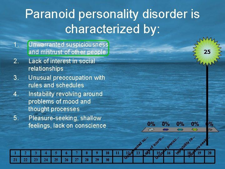 Paranoid personality disorder is characterized by: 1. Unwarranted suspiciousness and mistrust of other people