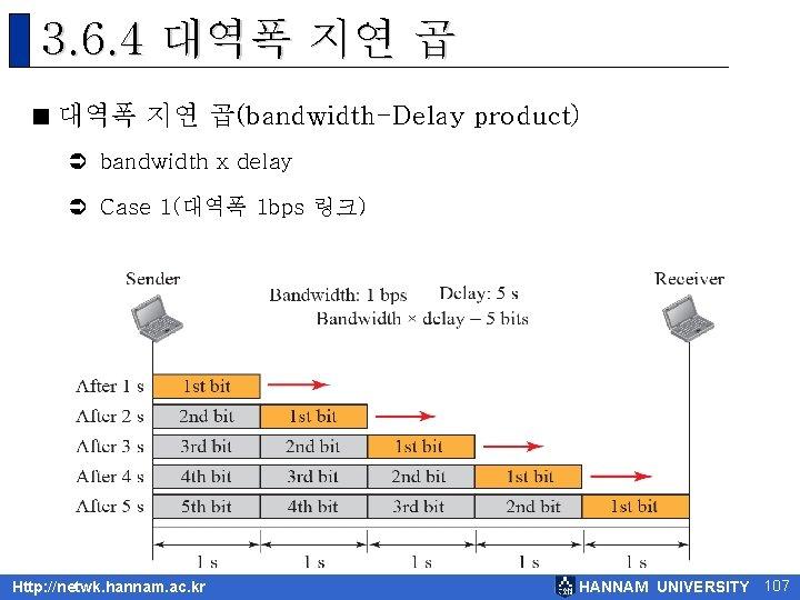 3. 6. 4 대역폭 지연 곱 < 대역폭 지연 곱(bandwidth-Delay product) Ü bandwidth x