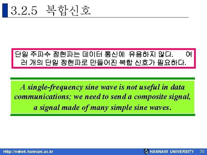 3. 2. 5 복합신호 단일 주파수 정현파는 데이터 통신에 유용하지 않다. 여 러 개의