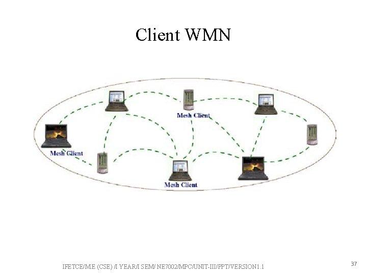 Client WMN IFETCE/M. E (CSE) /I YEAR/I SEM/ NE 7002/MPC/UNIT-III/PPT/VERSION 1. 1 37
