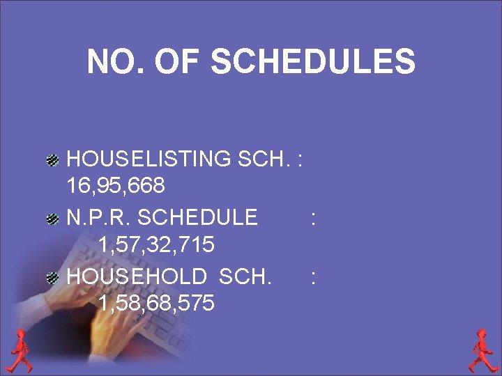 NO. OF SCHEDULES HOUSELISTING SCH. : 16, 95, 668 N. P. R. SCHEDULE :